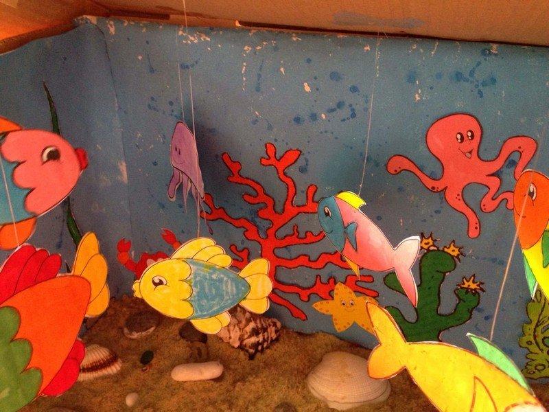 Creatività di Gruppo - Acquario