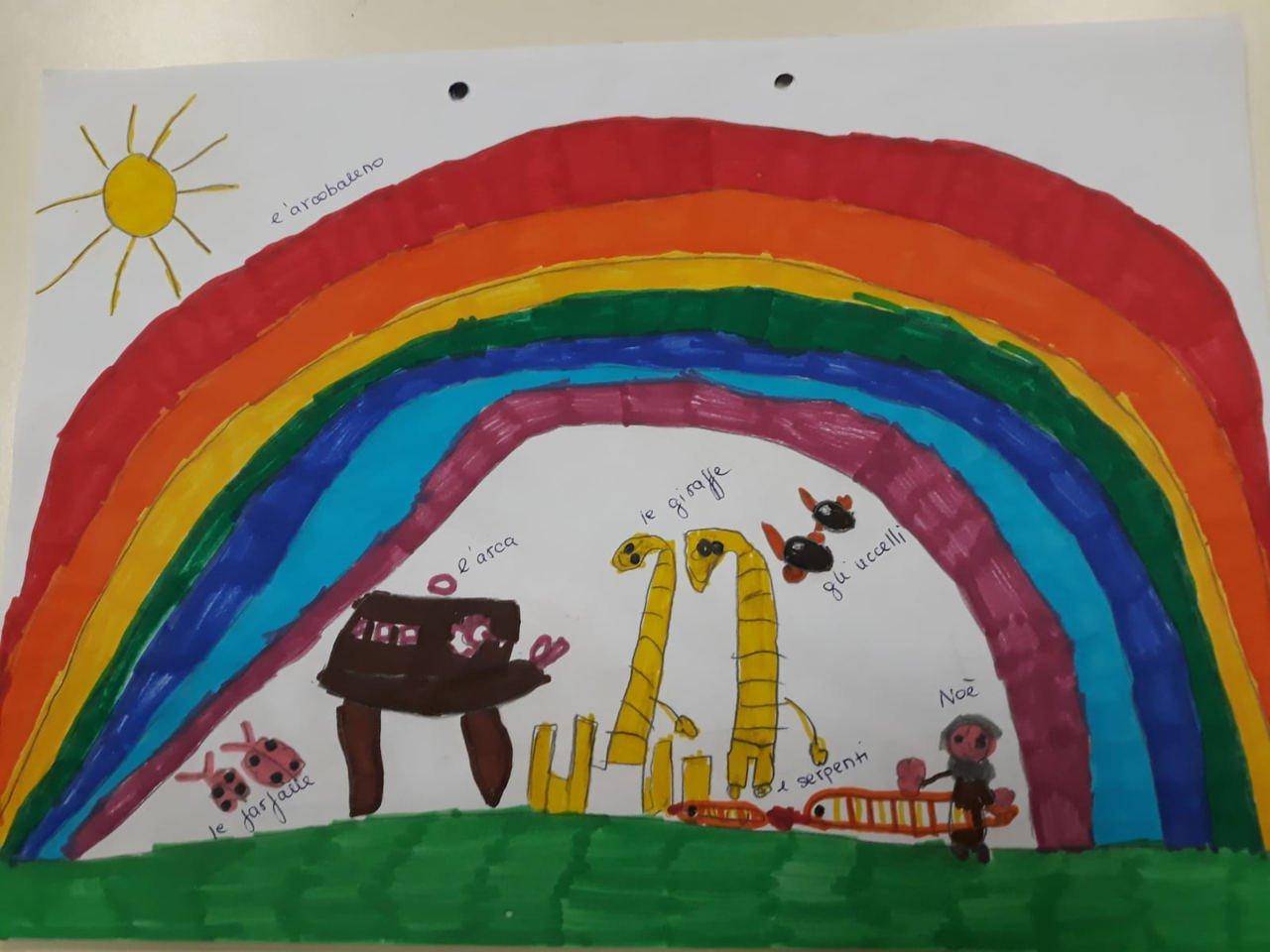 Progetto IRC - L'Arca di Noè - L'arcobaleno